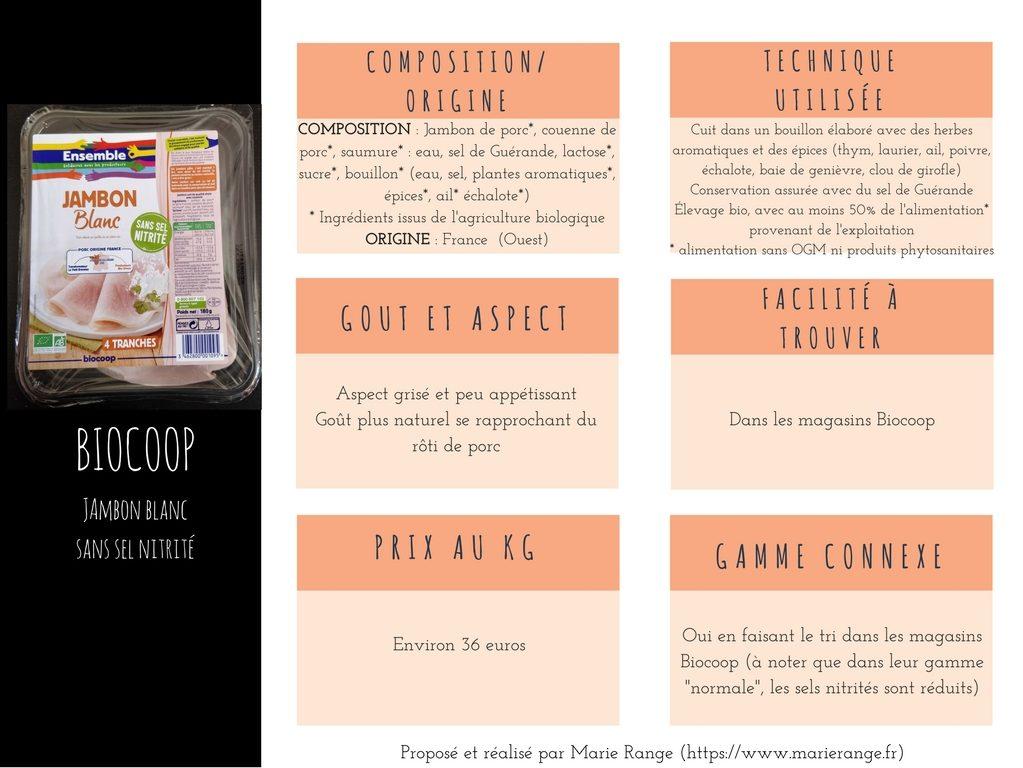 Fiche comparative jambon blanc sans nitrites ajoutés : Biocoop