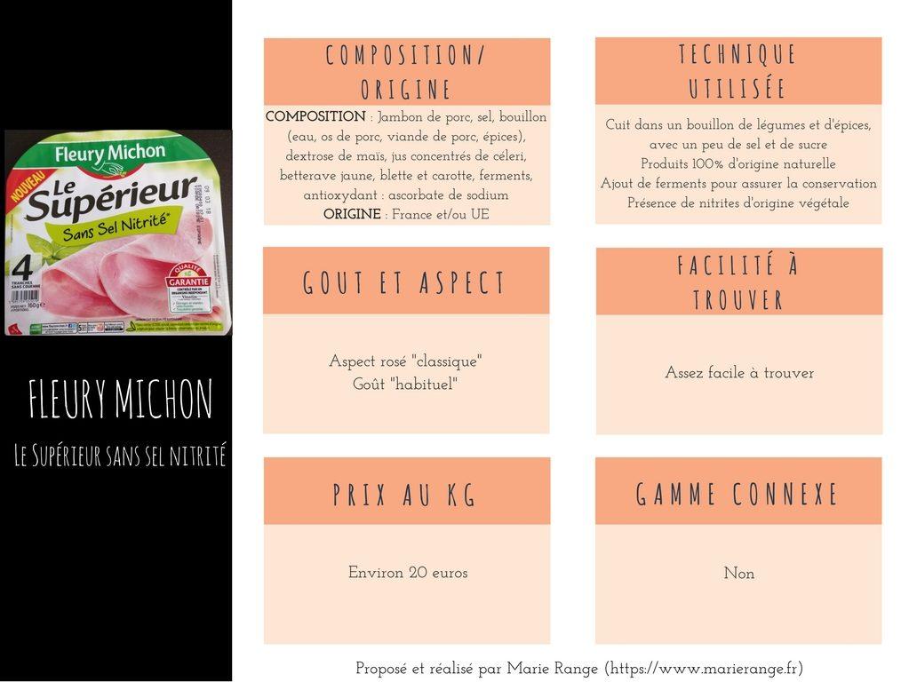 Fiche comparative jambon blanc sans nitrites ajoutés : Fleury Michon