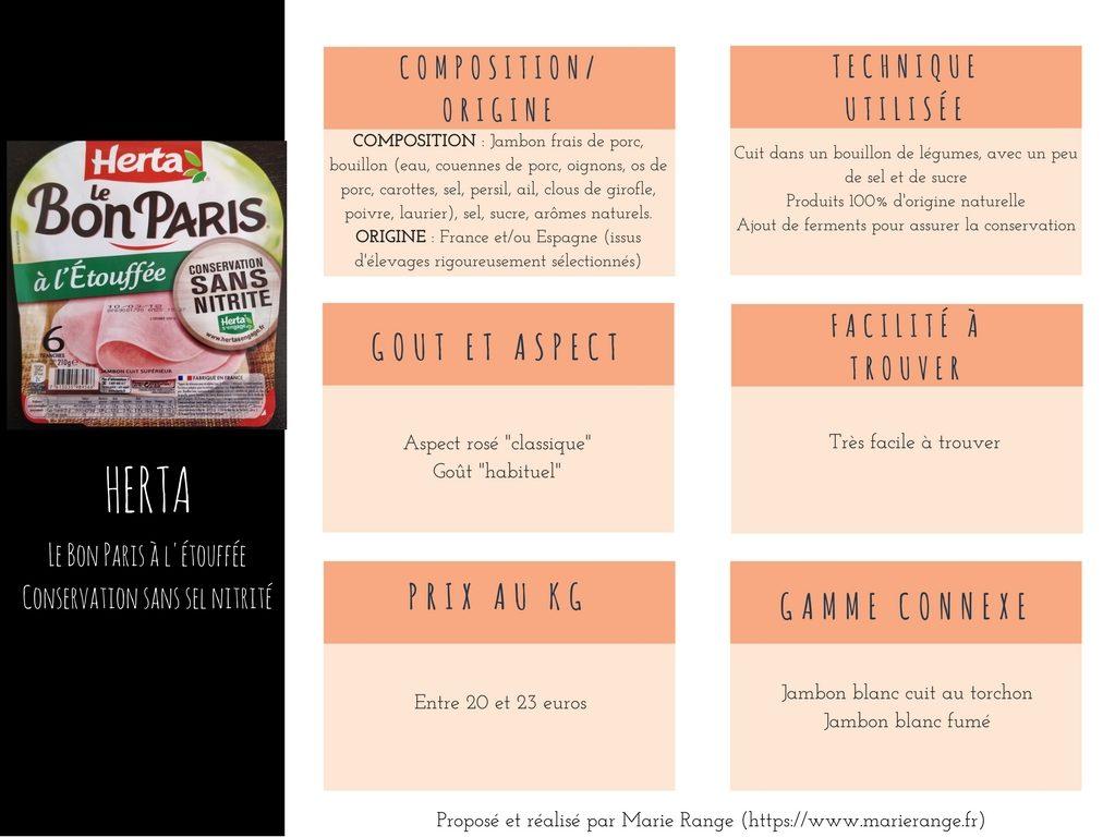 Fiche comparative jambon blanc sans nitrites ajoutés : Herta
